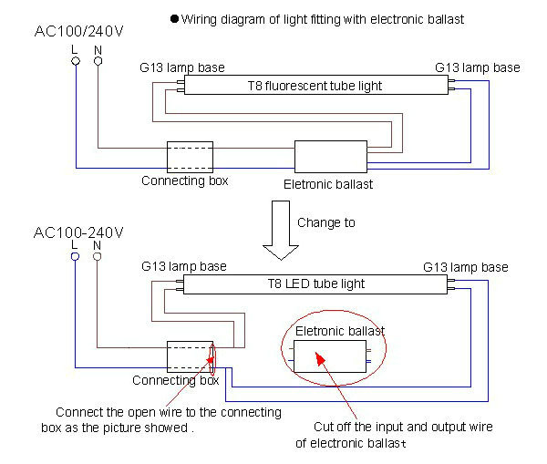 Wiring Diagram Fluorescent Lamp : Lamp led tube wiring diagram free diagrams